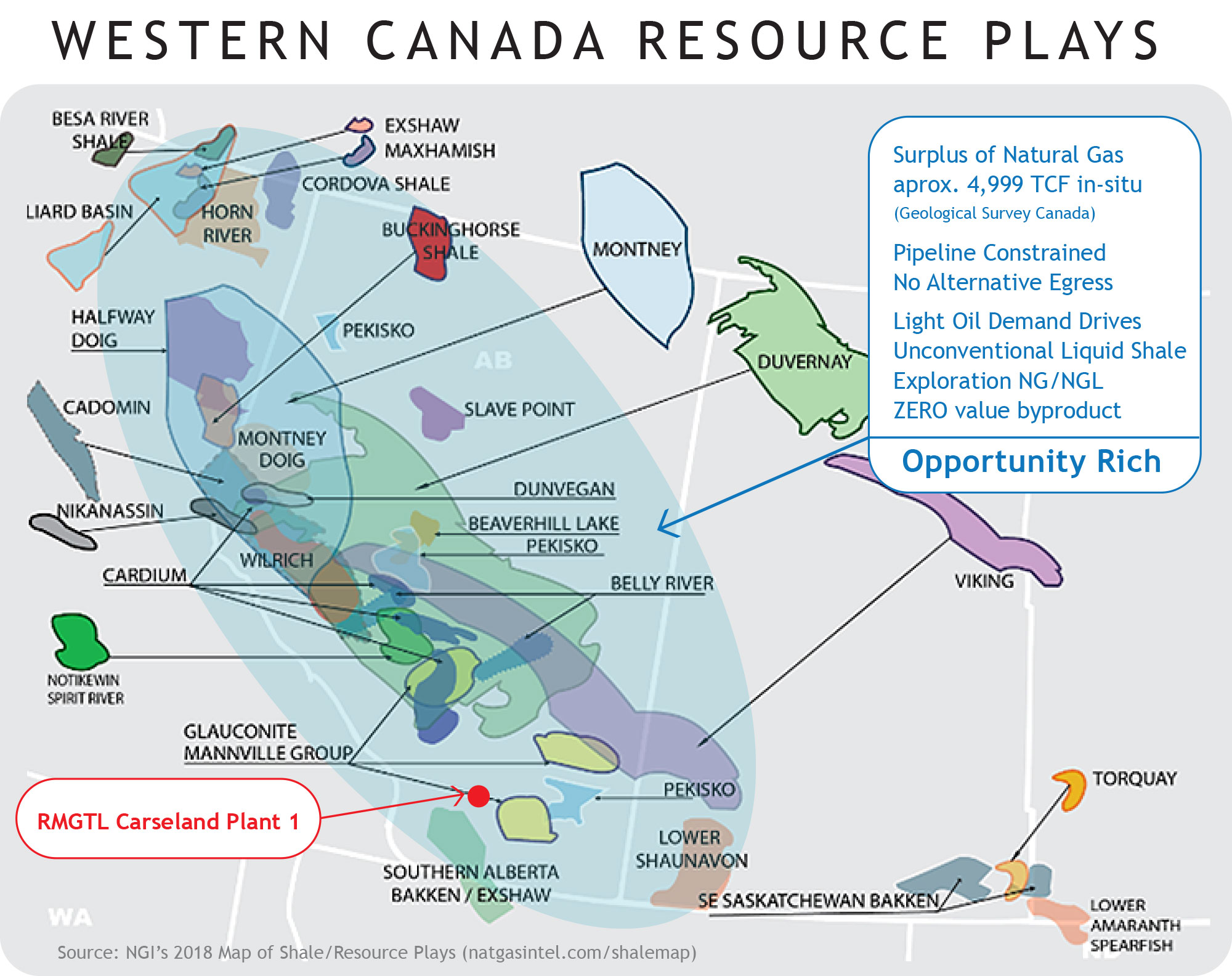 Western Canada Resource Plays
